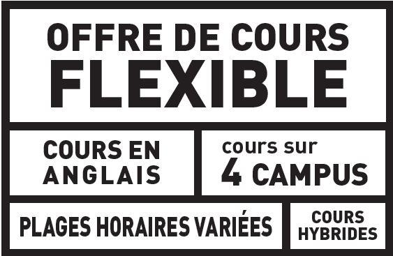 Le certificat en perfectionnement de gestion est flexible, offre des cours en anglais, hybrides, des plages horaires variées et est offert sur 4 campus.