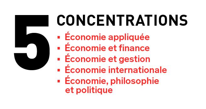 5 concentrations : Économie appliquée, économie et finance, économie et gestion, économie internationale, Économie, philosophie et politique
